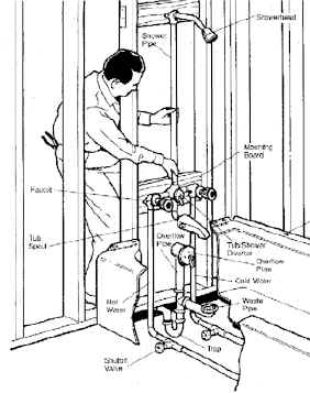 Wonderful Before You Buy The Replacement Bathtub, Make Sure The New Tub Will Fit Into  The Space, And Make Sure You Can Move It Through All Doorways.